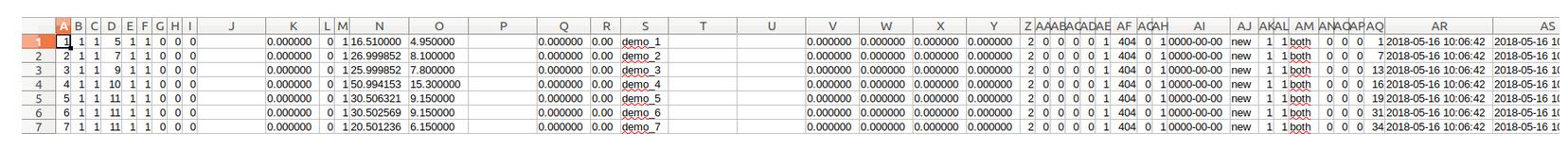 Prestashop CSV export-import