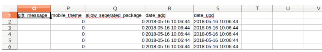 Presta database