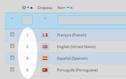 PrestaShop choose language